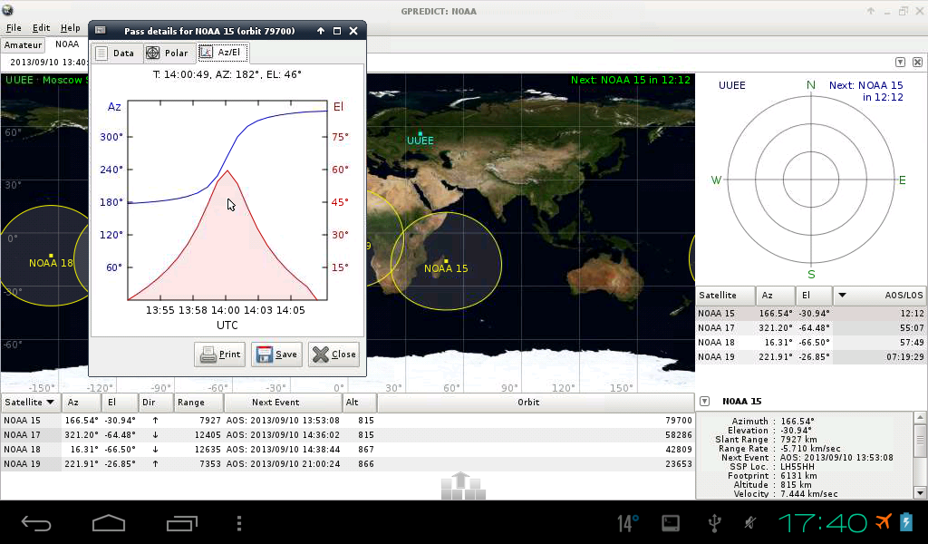 Gpredict on Android